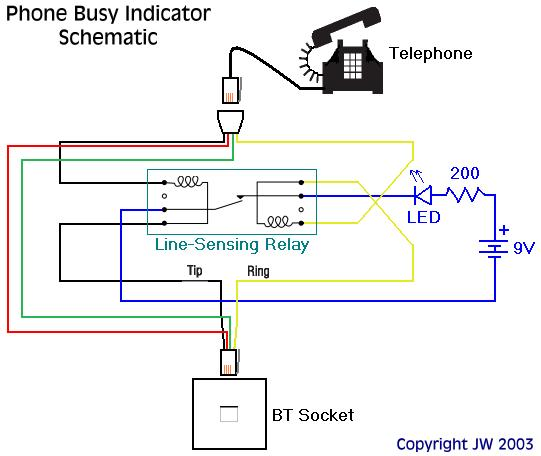 phone lines wiring diagram electrical diagrams forum u2022 rh jimmellon co uk phone wire pinout